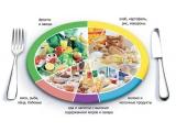 Гостиница Расвет - иконка «питание» в Дебесах